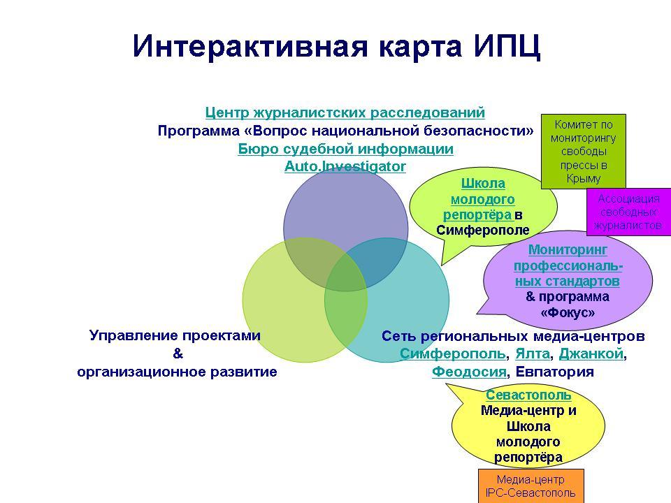 ipc_map_ru