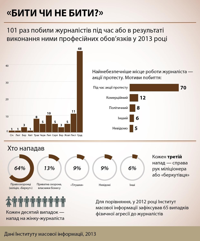 infografika_imi